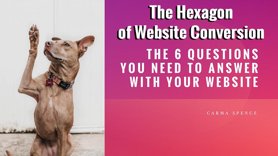 The Hexagon of Website Conversion